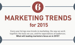 6 Top Marketing Trends for 2015